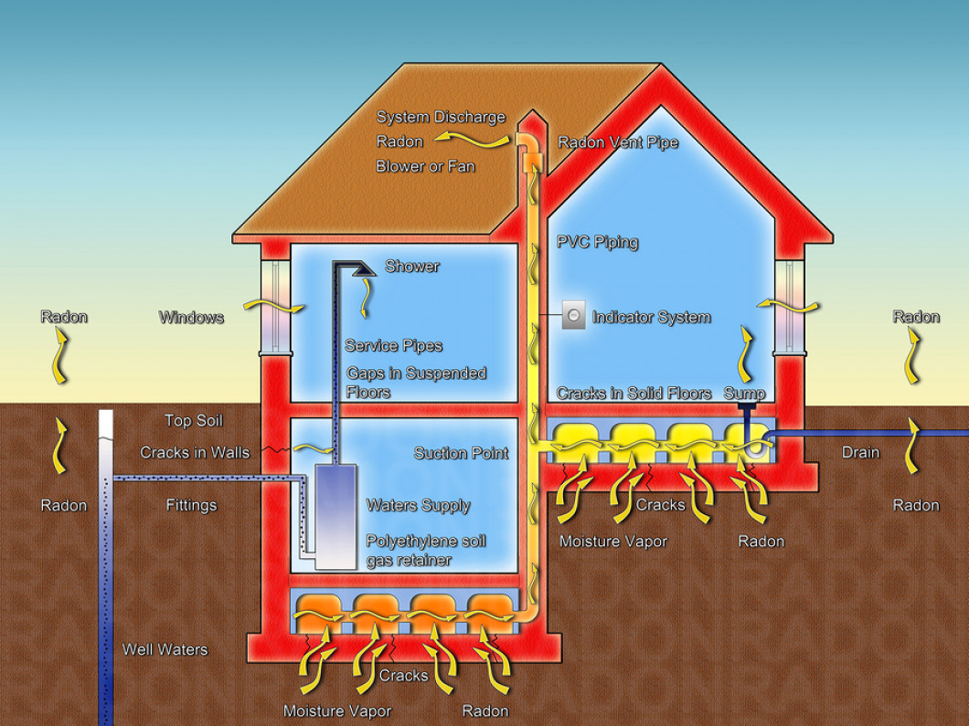 Trust us to find out if you have unsafe radon levels in YOUR home